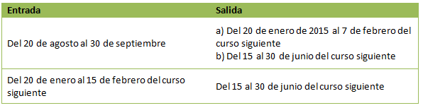tabla1esp